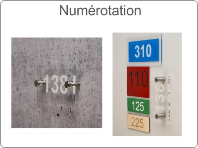 Numéros et chiffres